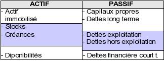 Delai Paiement Caf Haute Garonne