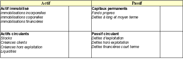 Prets Caf De  Euros Sans Justificatif