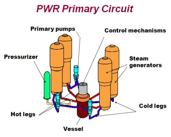 Online course and simulator for engineering thermodynamics primary circuit ccuart Image collections