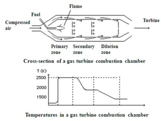 online course and simulator for engineering thermodynamics rh direns mines paristech fr  engine combustion chamber diagram