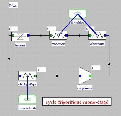 Cycle frigorifique exercice corrigé pdf