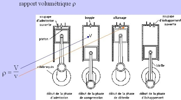 cours en ligne et simulateur de thermodynamique appliqu e. Black Bedroom Furniture Sets. Home Design Ideas